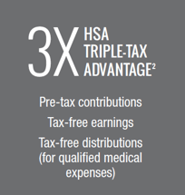 HSA Tripple-tax advantage
